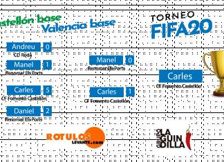 I Torneo FIFA20 Castellón Base